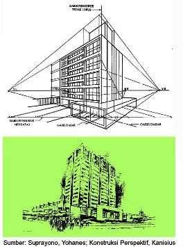 53+ Gambar 2 Dimensi Gedung Terbaik